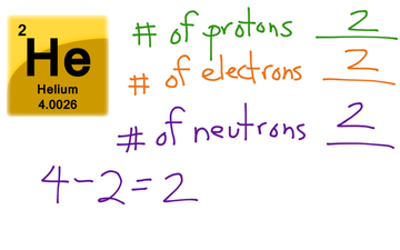 How to read a periodic tableelement educreations urtaz Image collections