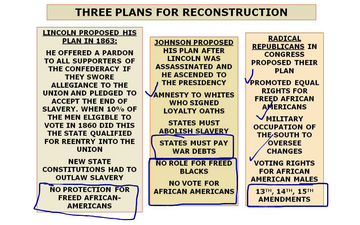 the efforts that president lincoln made during the reconstruction period after the civil war
